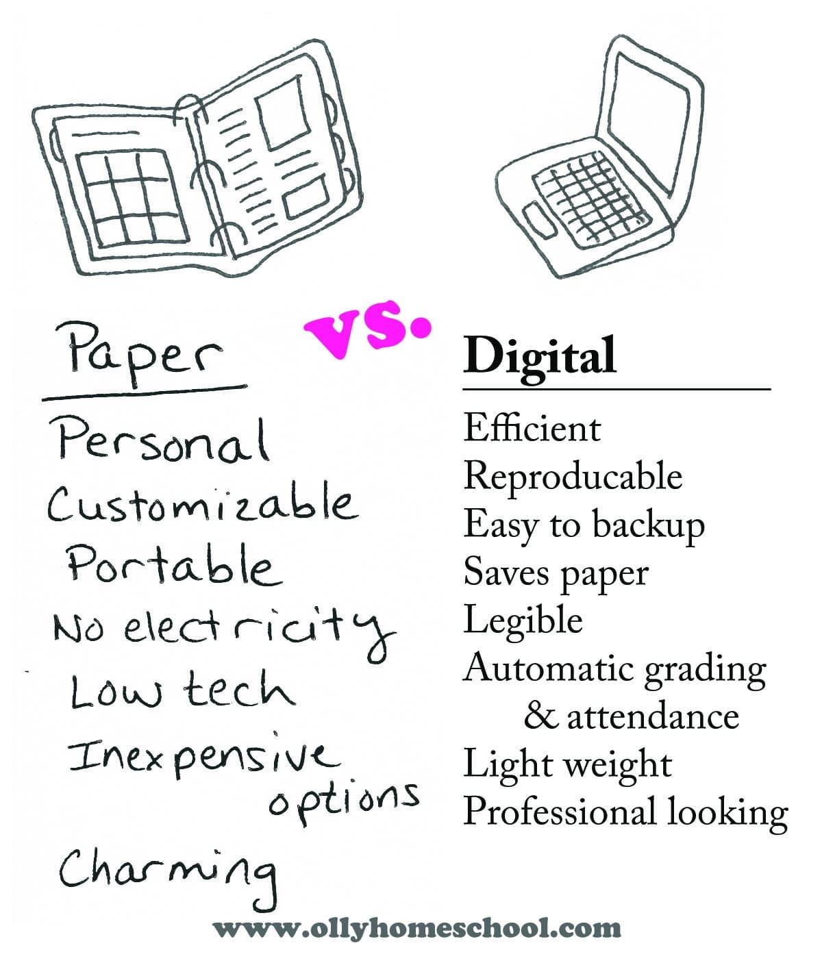 disadvantages of paper