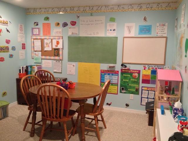 Hip Classroom Decor ~ Real homeschool classroom ideas hip moms