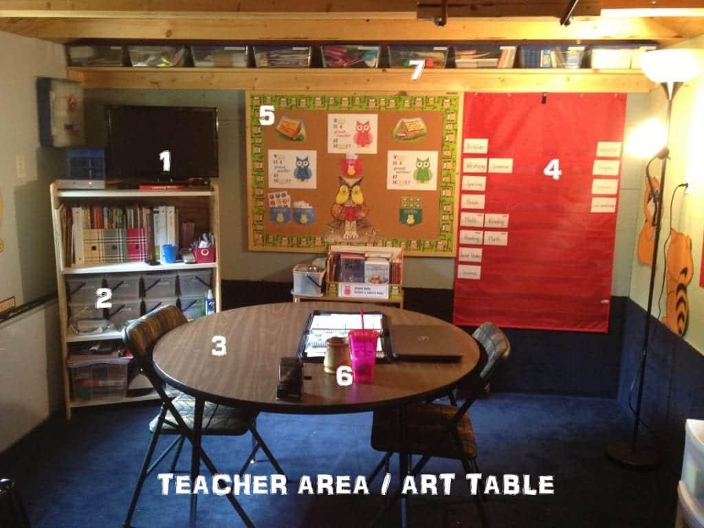 teacherarea2