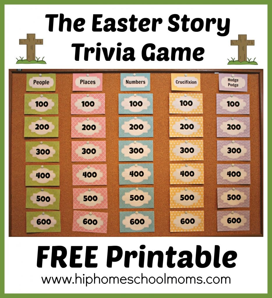 Printable Easter Story Trivia Game