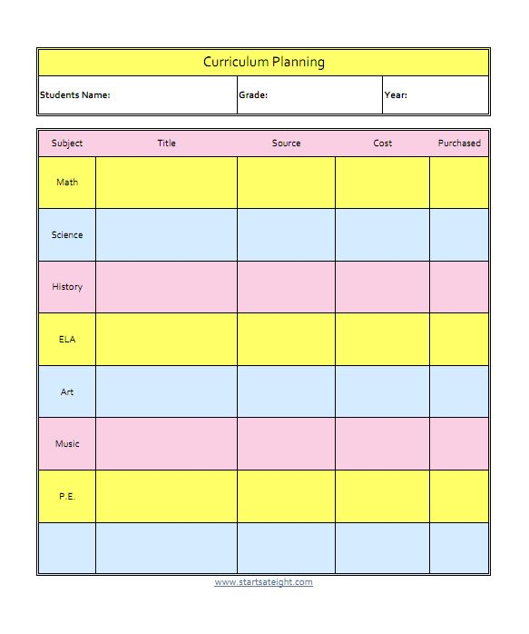 Curriculum Planning Printable from Hip Homeschool Moms