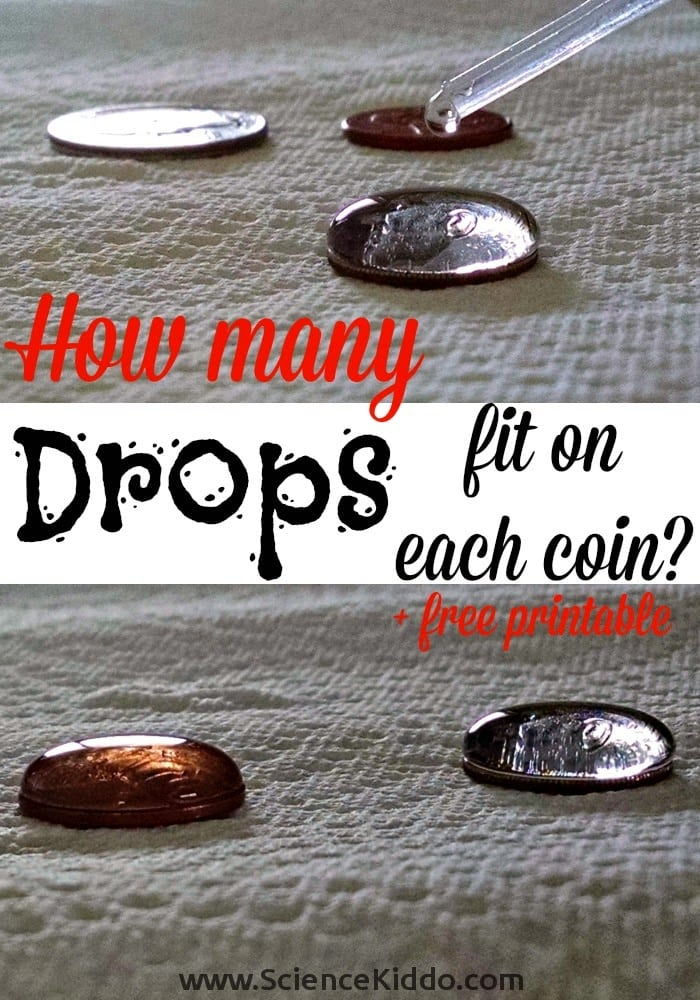 1 Drops on a Penny
