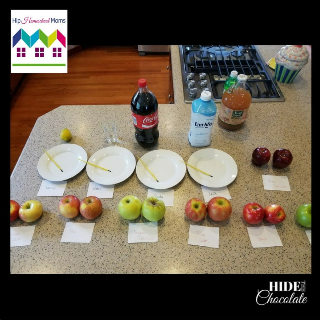 Experiment with Apples