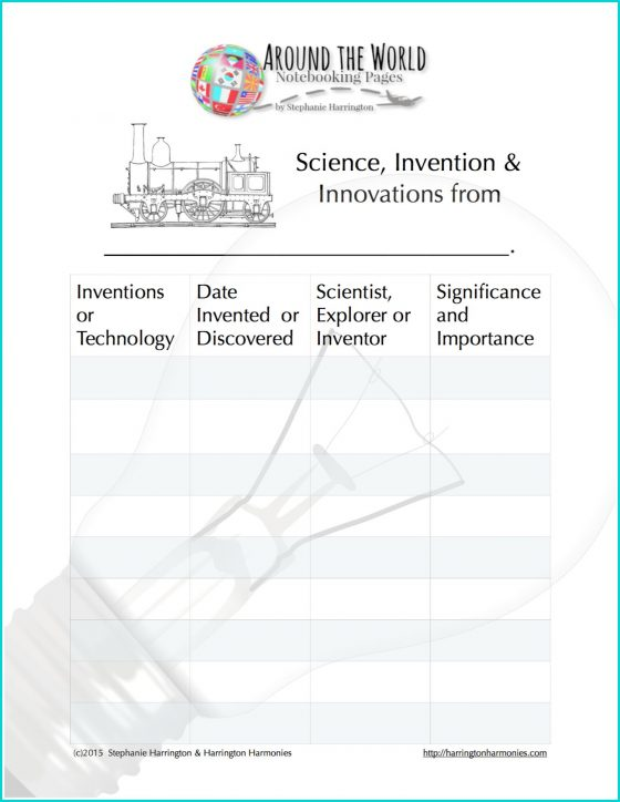 Science and Invention Page