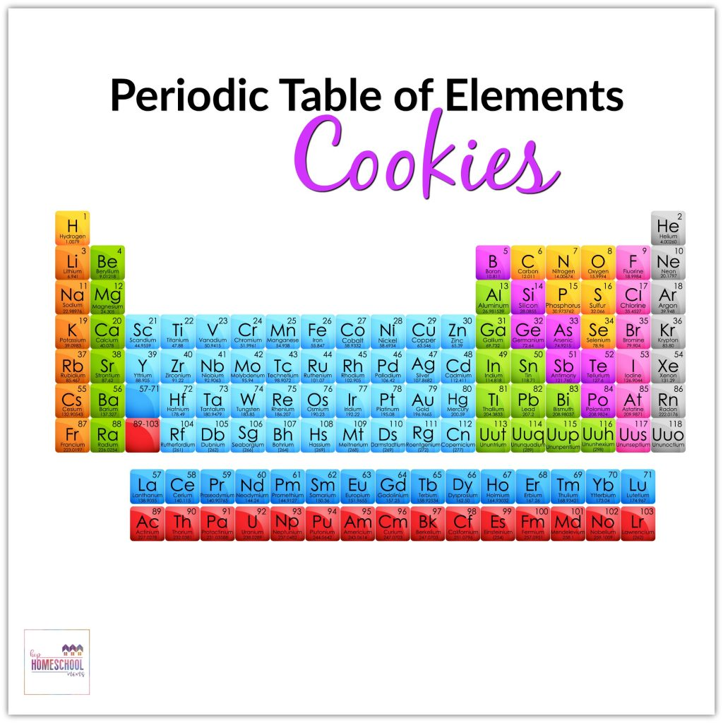 Periodic table of elements jetpunk worlds best quizzes oukasfo world capitals quiz jetpunk urtaz Images